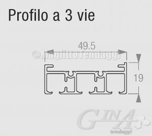 misure del binario a pannelli-3-vie